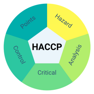haccp Singapore